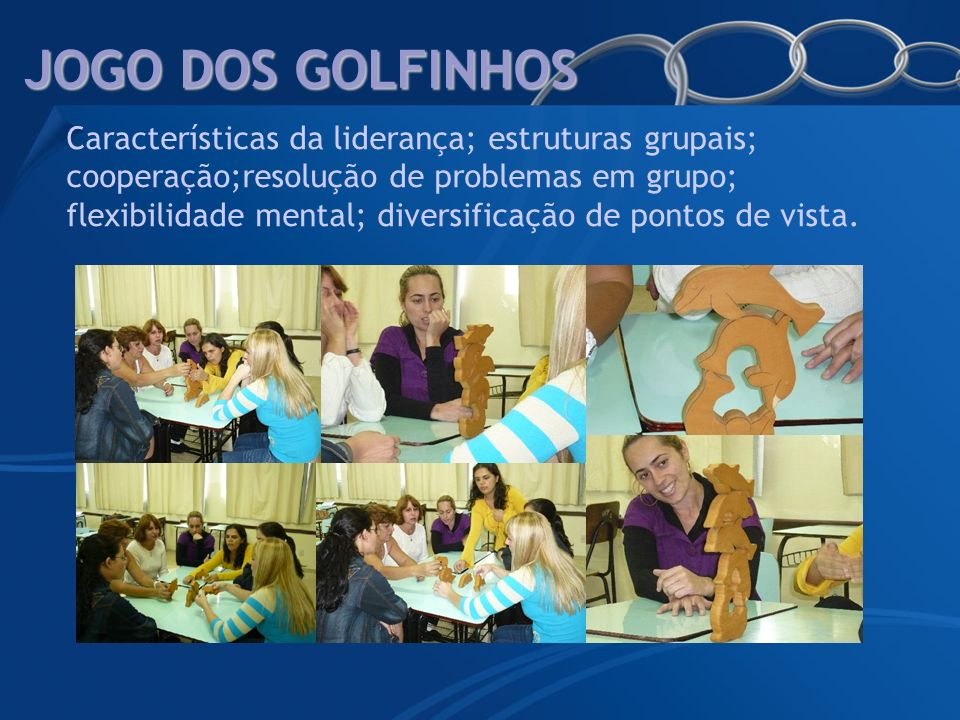 JOGO DOS GOLFINHOS Características da liderança; estruturas grupais; cooperação;resolução de problemas em grupo; flexibilidade mental; diversificação