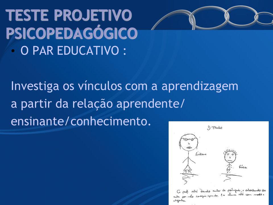 TESTE PROJETIVO PSICOPEDAGÓGICO O PAR EDUCATIVO : Investiga os vínculos com a aprendizagem a partir da relação aprendente/ ensinante/conhecimento.