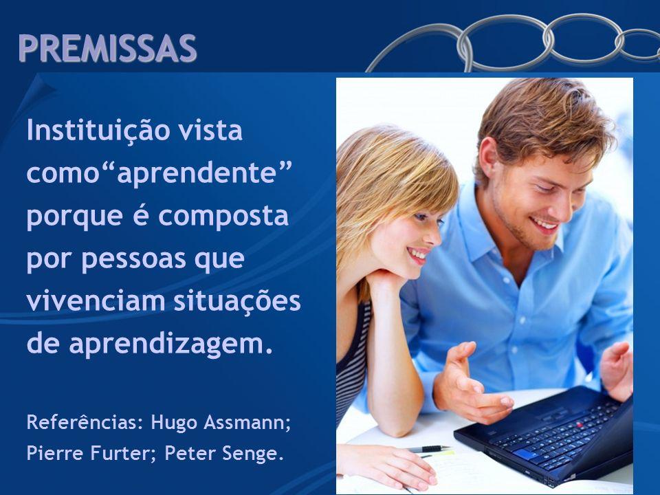 PREMISSAS Instituição vista comoaprendente porque é composta por pessoas que vivenciam situações de aprendizagem. Referências: Hugo Assmann; Pierre Fu