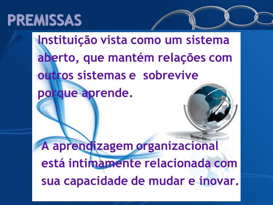 PREMISSAS Instituição vista como um sistema aberto, que mantém relações com outros sistemas e sobrevive porque aprende. A aprendizagem organizacional