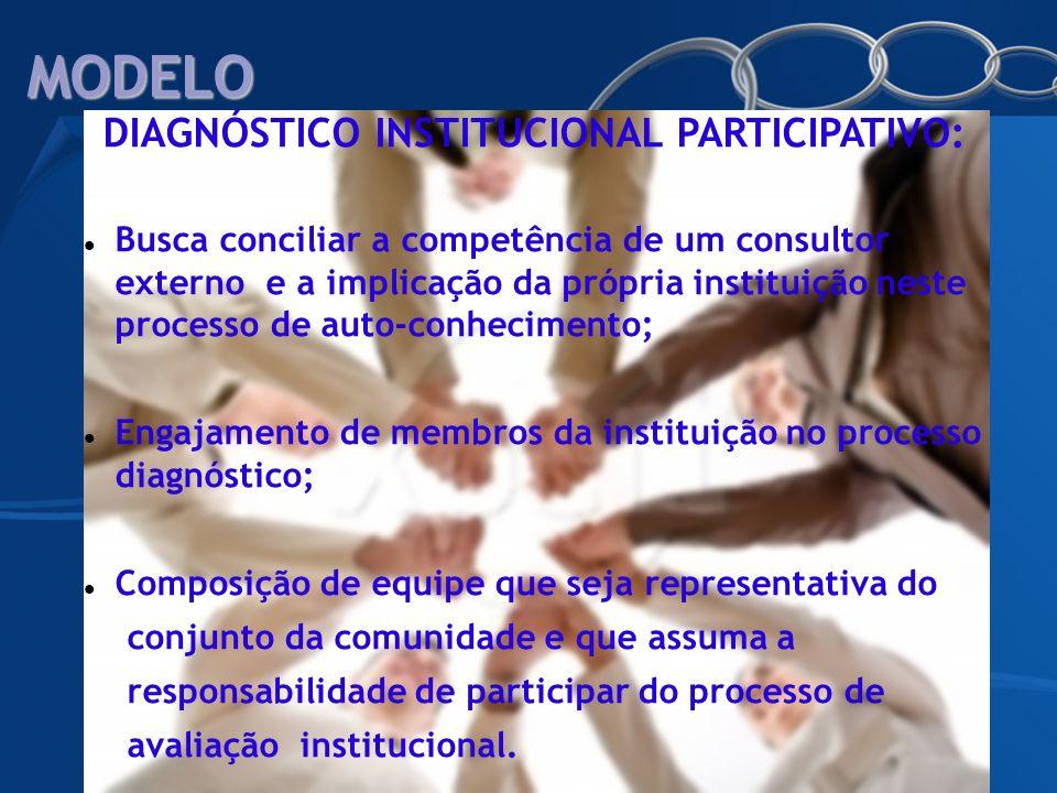 MODELO DIAGNÓSTICO INSTITUCIONAL PARTICIPATIVO: Busca conciliar a competência de um consultor externo e a implicação da própria instituição neste proc