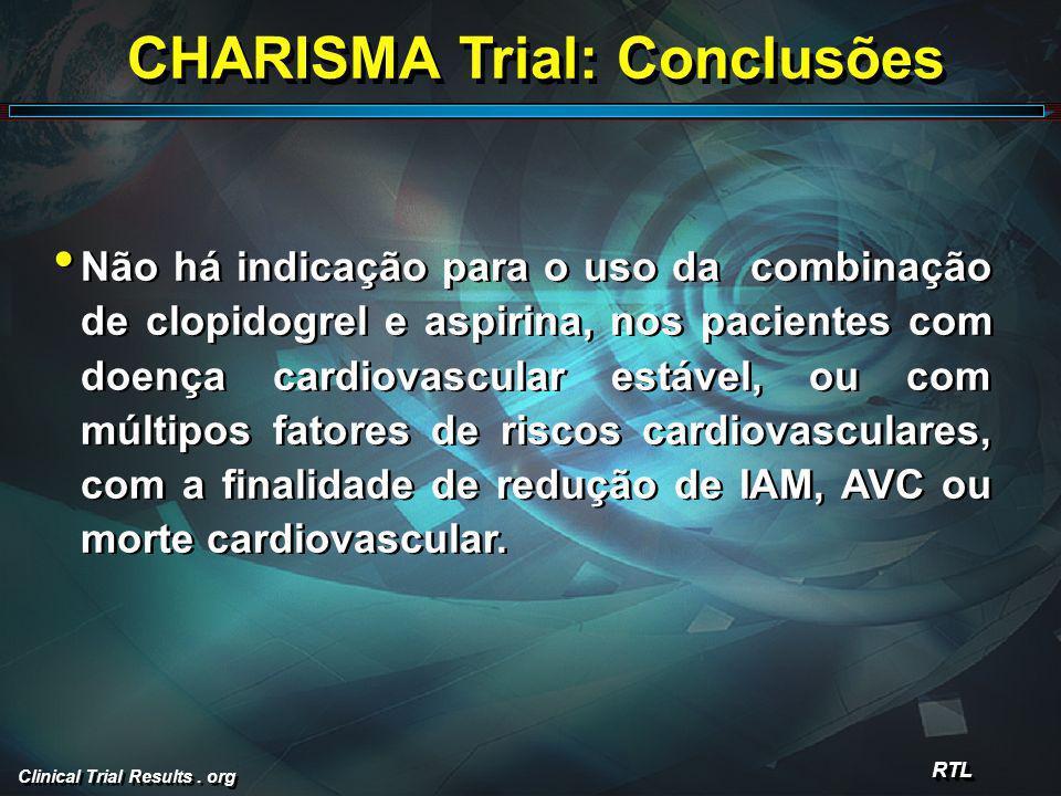 Clinical Trial Results. org CHARISMA Trial: Conclusões Não há indicação para o uso da combinação de clopidogrel e aspirina, nos pacientes com doença c