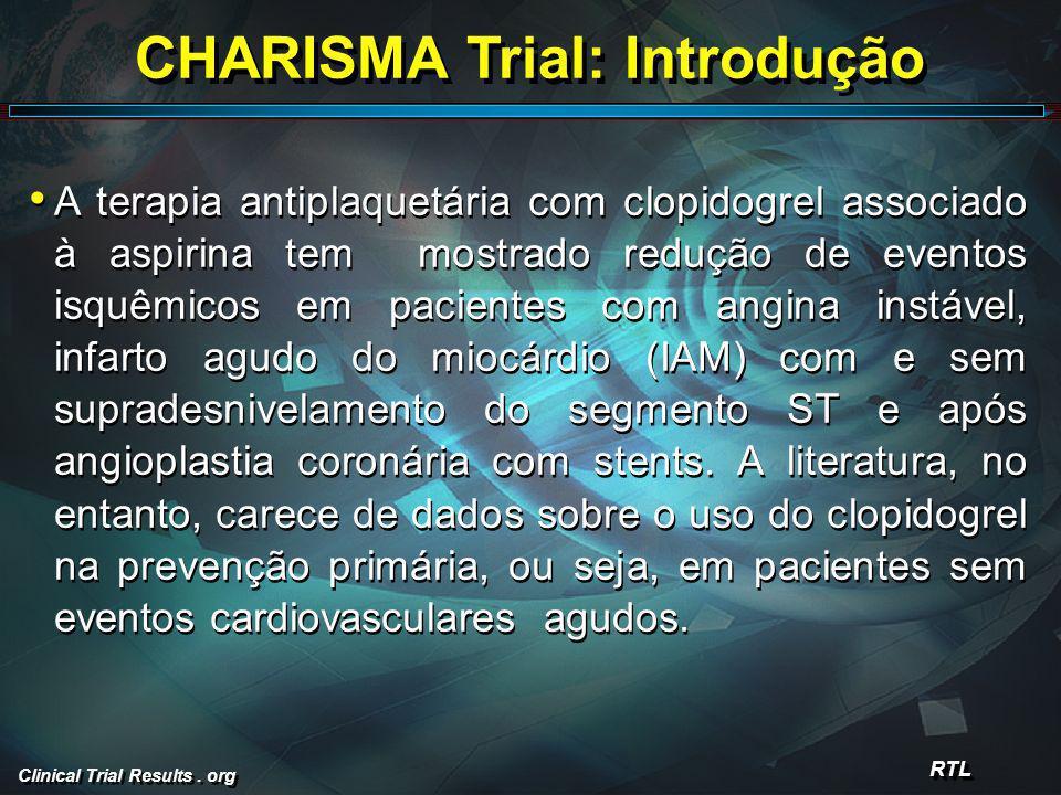 Clinical Trial Results. org CHARISMA Trial: Introdução A terapia antiplaquetária com clopidogrel associado à aspirina tem mostrado redução de eventos