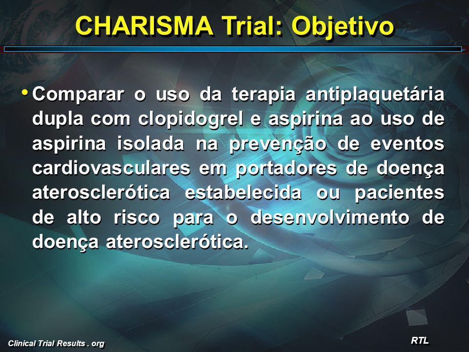 Clinical Trial Results. org CHARISMA Trial: Objetivo Comparar o uso da terapia antiplaquetária dupla com clopidogrel e aspirina ao uso de aspirina iso