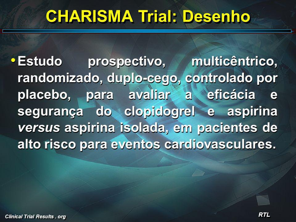Clinical Trial Results. org CHARISMA Trial: Desenho Estudo prospectivo, multicêntrico, randomizado, duplo-cego, controlado por placebo, para avaliar a