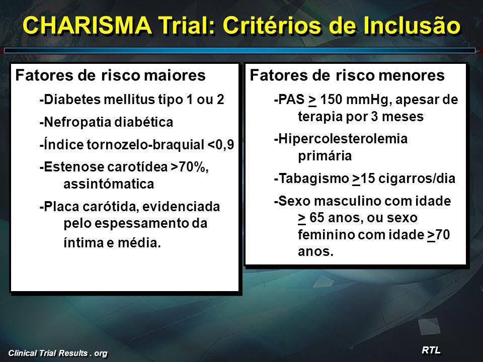 Clinical Trial Results. org RTLRTL Fatores de risco maiores -Diabetes mellitus tipo 1 ou 2 -Nefropatia diabética -Índice tornozelo-braquial <0,9 -Este