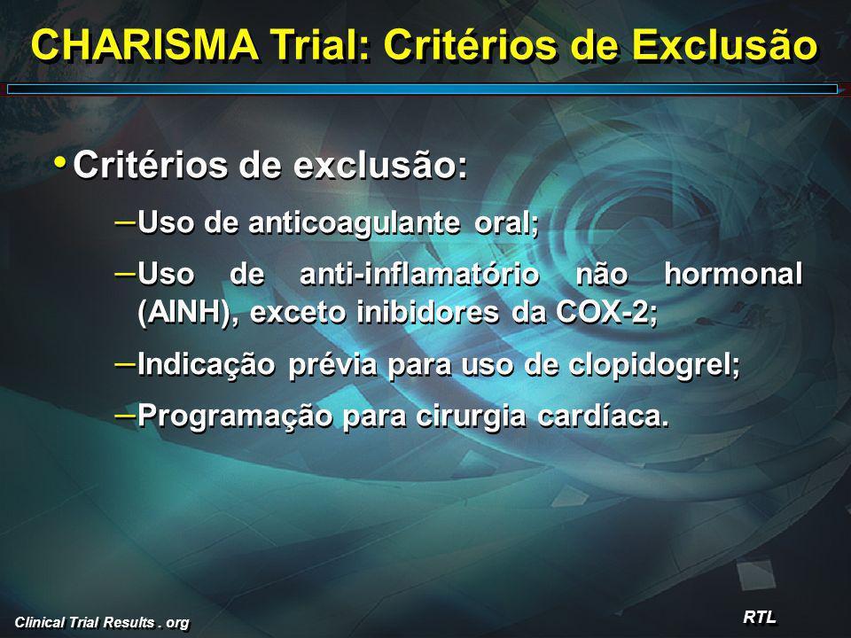 Clinical Trial Results. org CHARISMA Trial: Critérios de Exclusão Critérios de exclusão: – Uso de anticoagulante oral; – Uso de anti-inflamatório não