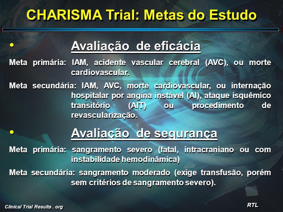 Clinical Trial Results. org CHARISMA Trial: Metas do Estudo Avaliação de eficácia Meta primária: IAM, acidente vascular cerebral (AVC), ou morte cardi