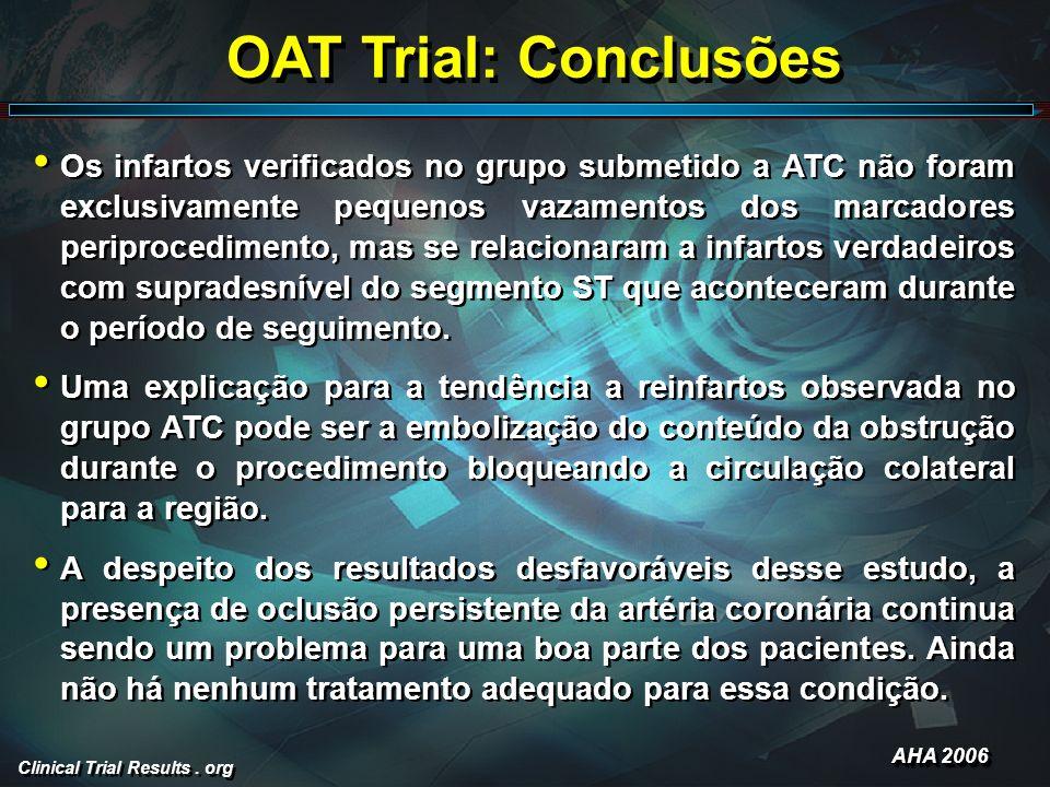 Clinical Trial Results. org OAT Trial: Conclusões Os infartos verificados no grupo submetido a ATC não foram exclusivamente pequenos vazamentos dos ma