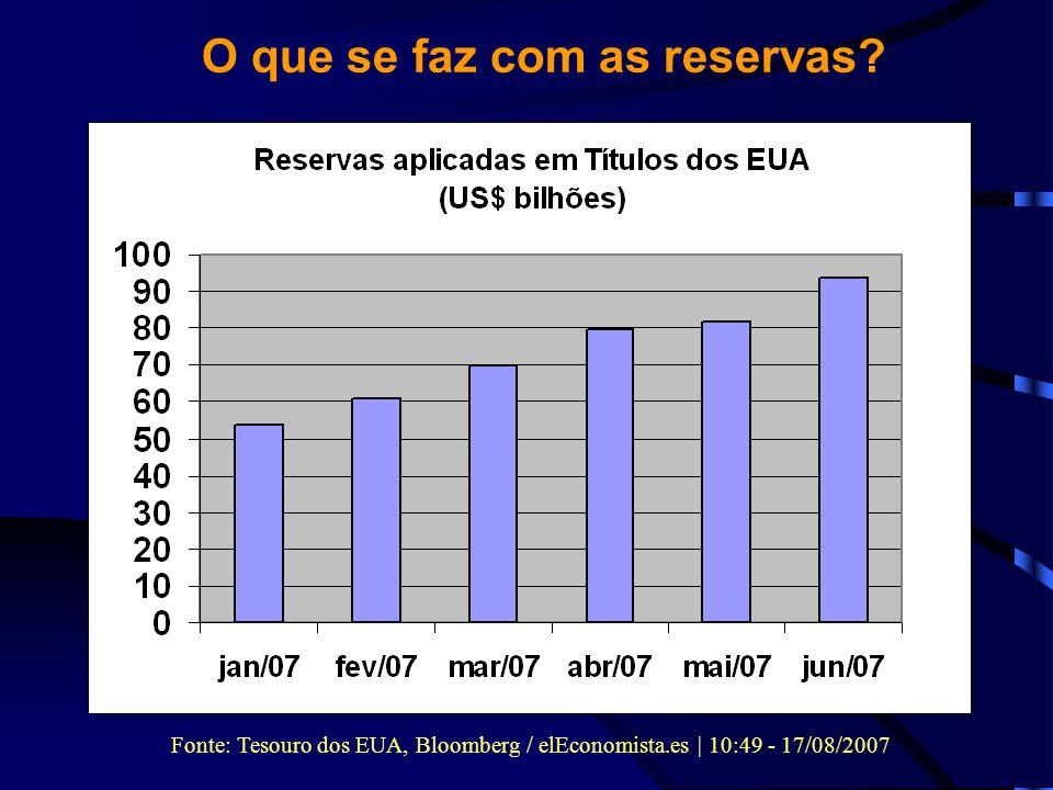 O que se faz com as reservas? Fonte: Tesouro dos EUA, Bloomberg / elEconomista.es | 10:49 - 17/08/2007