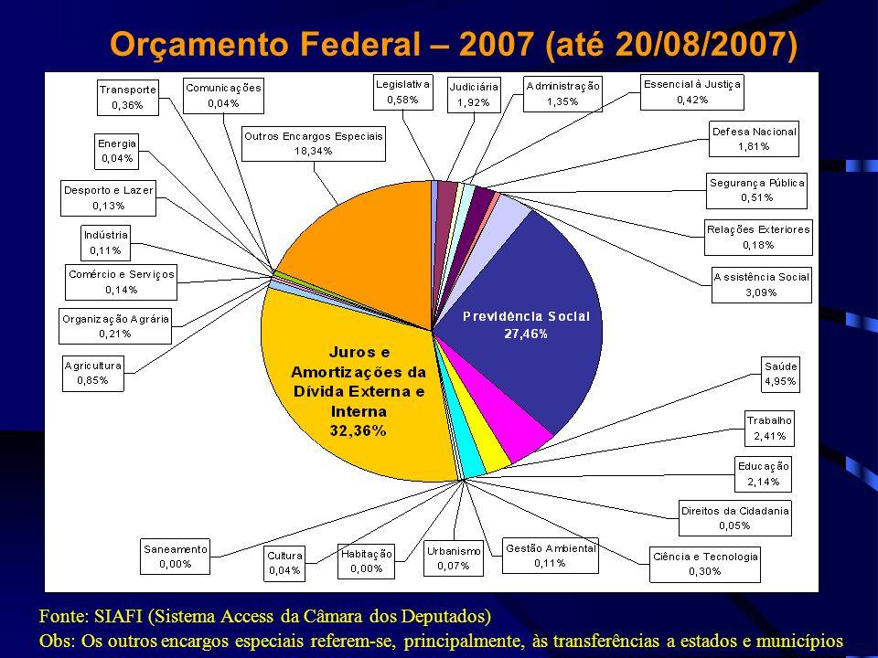 I Choque do Petróleo II Choque Alta de Juros pelos EUA US$ 235 bilhões A ILEGITIMIDADE DA DÍVIDA EXTERNA Pagamento Antecipado ao FMI Fonte: Banco Central