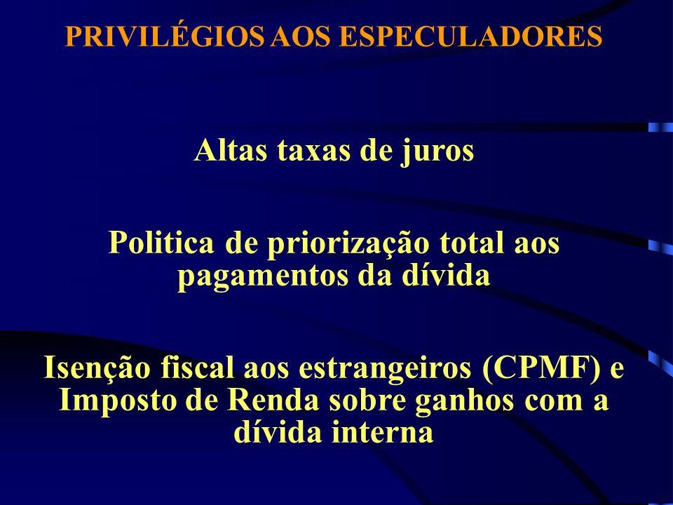 PRIVILÉGIOS AOS ESPECULADORES Altas taxas de juros Politica de priorização total aos pagamentos da dívida Isenção fiscal aos estrangeiros (CPMF) e Imp