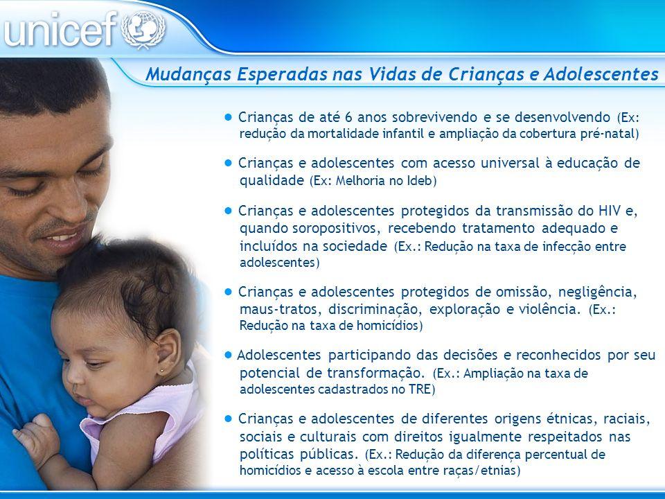 Crianças de até 6 anos sobrevivendo e se desenvolvendo (Ex: redução da mortalidade infantil e ampliação da cobertura pré-natal) Crianças e adolescente