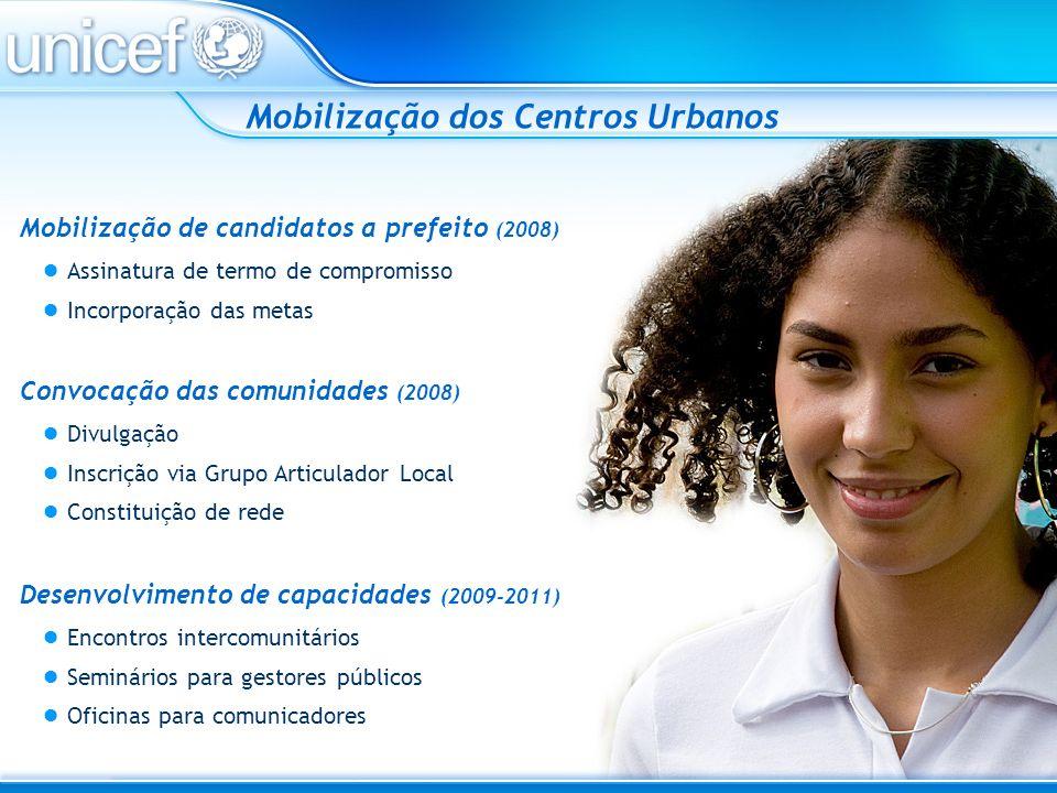 Mobilização dos Centros Urbanos Mobilização de candidatos a prefeito (2008) Assinatura de termo de compromisso Incorporação das metas Convocação das c