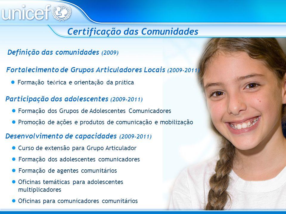 Certificação das Comunidades Definição das comunidades (2009) Participação dos adolescentes (2009-2011) Formação dos Grupos de Adolescentes Comunicado