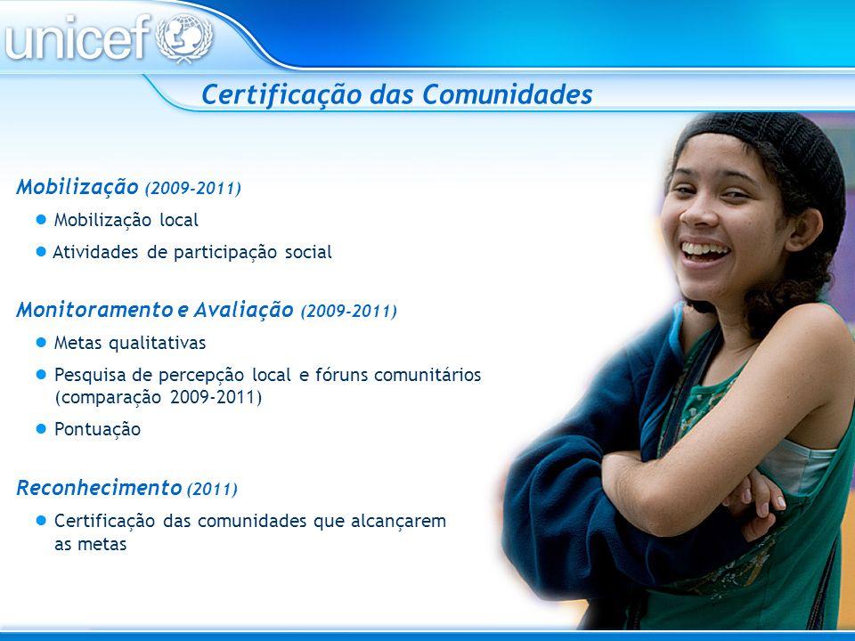 Certificação das Comunidades Mobilização (2009-2011) Mobilização local Atividades de participação social Monitoramento e Avaliação (2009-2011) Metas q