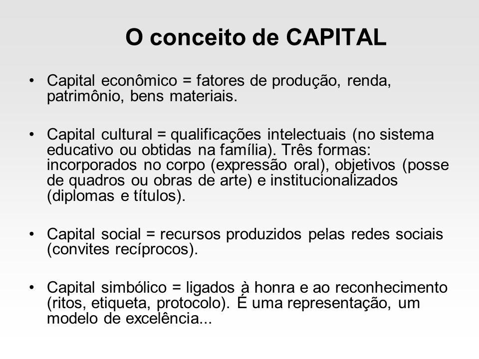 O conceito de CAPITAL Capital econômico = fatores de produção, renda, patrimônio, bens materiais. Capital cultural = qualificações intelectuais (no si