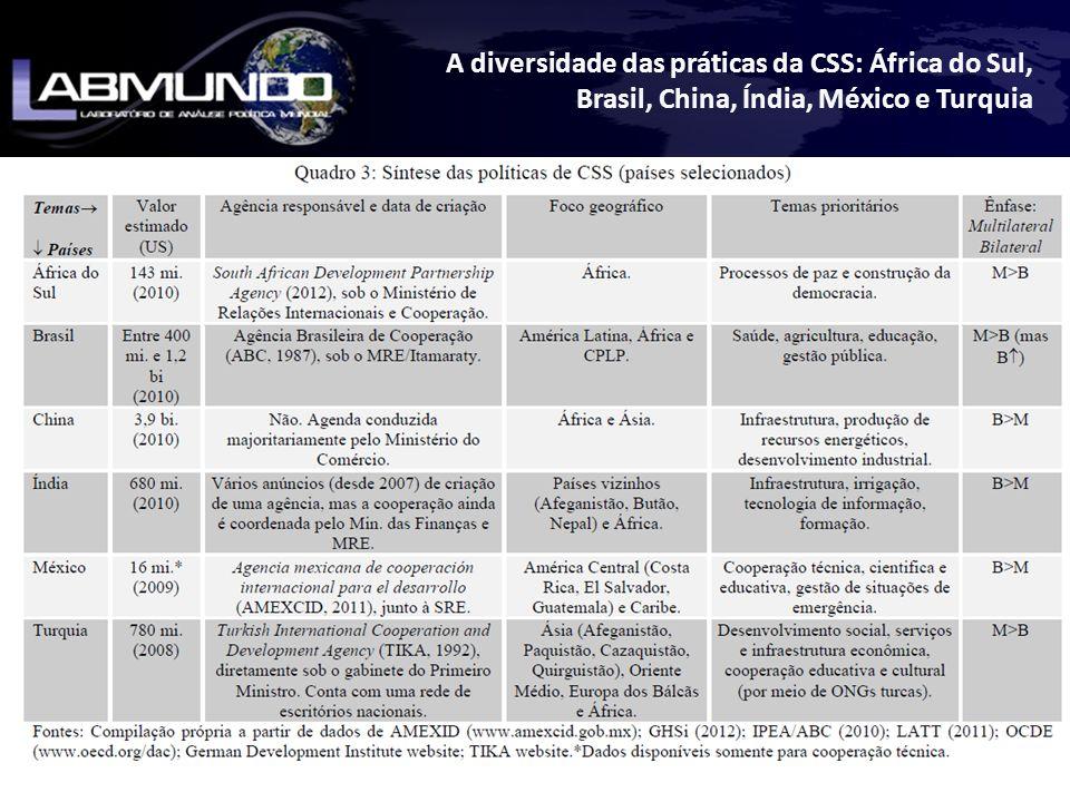 O BRASIL NO REGIME DE COOPERAÇÃO INTERNACIONAL PARA O DESENVOLVIMENTO A diversidade das práticas da CSS: África do Sul, Brasil, China, Índia, México e