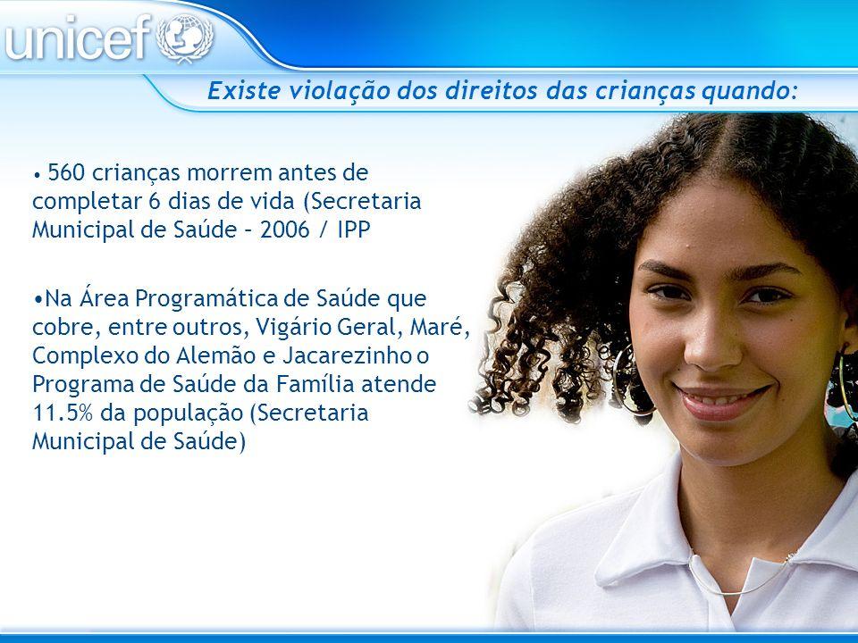 Existe violação dos direitos das crianças quando: A rede municipal do Rio de Janeiro oferece menos de 25 000 vagas de creche para uma população de aproximadamente 270 000 crianças de 0 a 3 anos (Secretaria Municipal de Educação – 2006 / Instituto Pereira Passos – 2008) Apenas 55% dos meninos e meninas de 15 a 17 anos não estão matriculados no ensino médio (PNAD 2006) No município em 2006, apenas 67% das mães realizaram mais de 7 consultas durante o pré-natal.