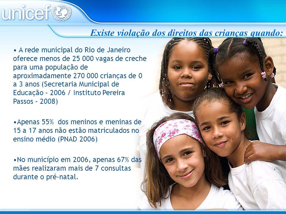 Existe violação dos direitos das crianças quando: Em um ano, 1 903 crianças de 0 a 14 anos são internadas na rede pública por causas relacionadas a possíveis agressões (AIH/DATASUS – 2007 / Rio como Vamos Indicadores da Cidade).