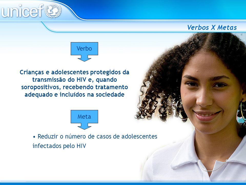 Verbos X Metas Crianças e adolescentes protegidos da transmissão do HIV e, quando soropositivos, recebendo tratamento adequado e incluídos na sociedad