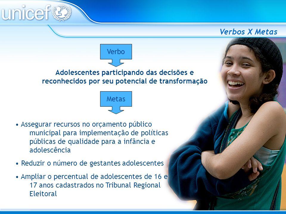 Adolescentes participando das decisões e reconhecidos por seu potencial de transformação Verbo Metas Assegurar recursos no orçamento público municipal