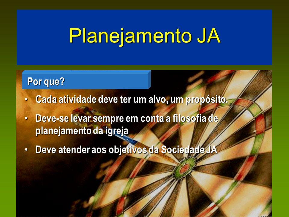 Planejamento JA Quais atividades levarão ao propósito desejado.