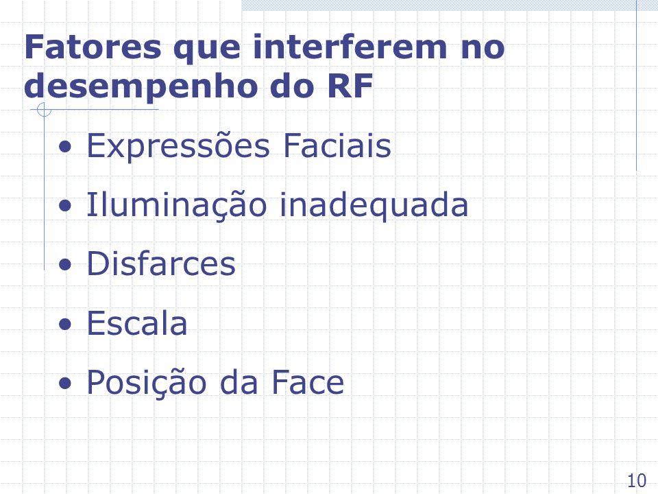 Fatores que interferem no desempenho do RF Expressões Faciais Iluminação inadequada Disfarces Escala Posição da Face 10