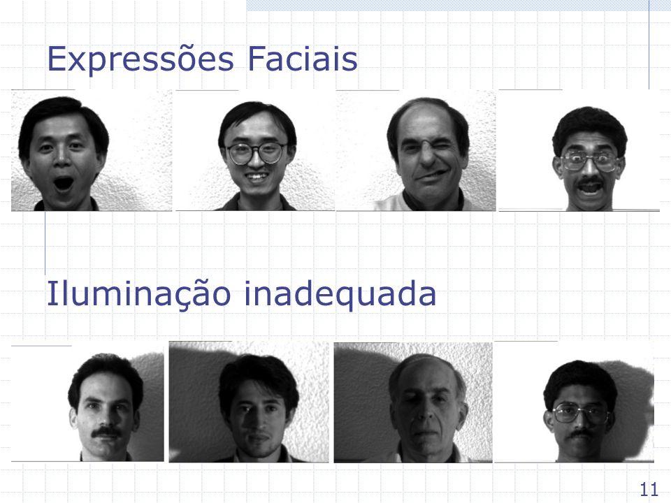 Expressões Faciais Iluminação inadequada 11
