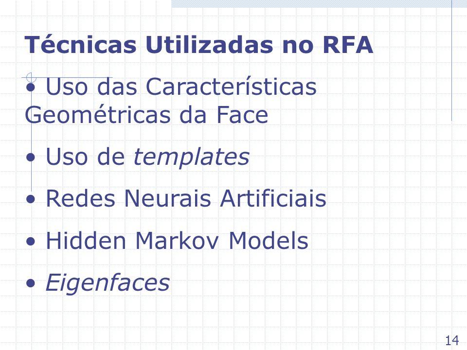 Técnicas Utilizadas no RFA Uso das Características Geométricas da Face Uso de templates Redes Neurais Artificiais Hidden Markov Models Eigenfaces 14