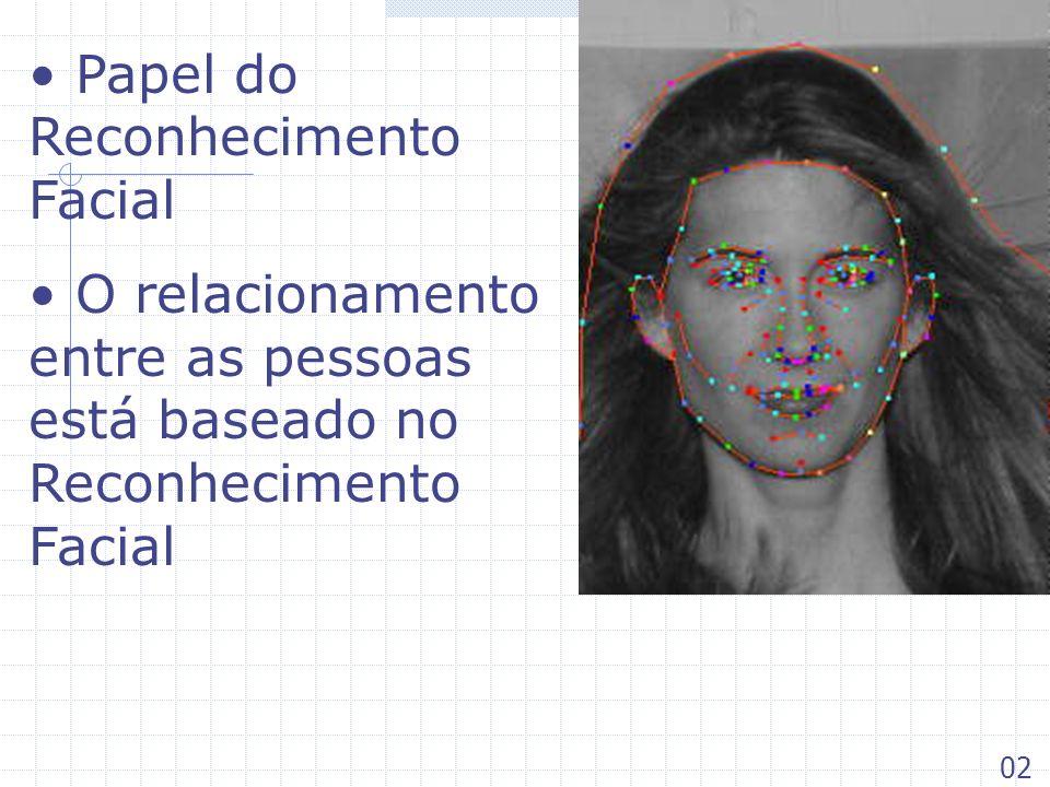 Papel do Reconhecimento Facial O relacionamento entre as pessoas está baseado no Reconhecimento Facial 02