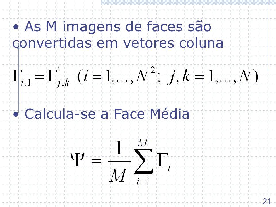 As M imagens de faces são convertidas em vetores coluna Calcula-se a Face Média 21