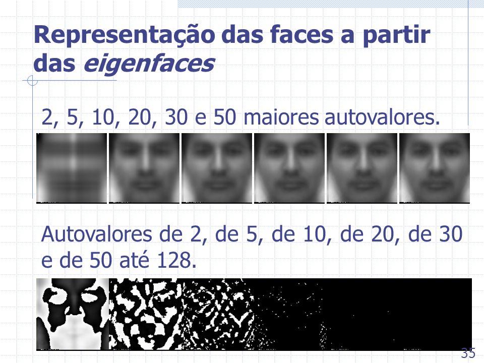 Representação das faces a partir das eigenfaces 2, 5, 10, 20, 30 e 50 maiores autovalores. Autovalores de 2, de 5, de 10, de 20, de 30 e de 50 até 128