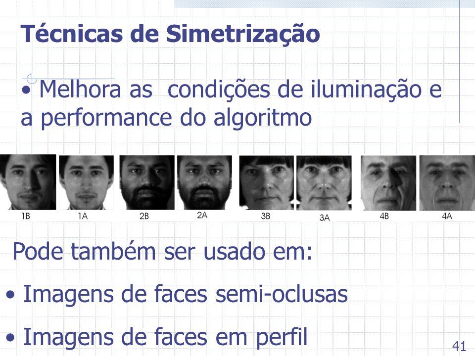 Técnicas de Simetrização Melhora as condições de iluminação e a performance do algoritmo Pode também ser usado em: Imagens de faces semi-oclusas Image