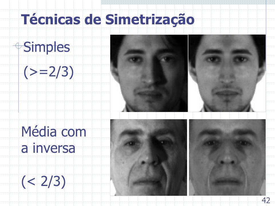 Técnicas de Simetrização Simples (>=2/3) Média com a inversa (< 2/3) 42