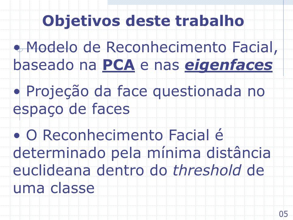Objetivos deste trabalho Modelo de Reconhecimento Facial, baseado na PCA e nas eigenfaces Projeção da face questionada no espaço de faces O Reconhecim
