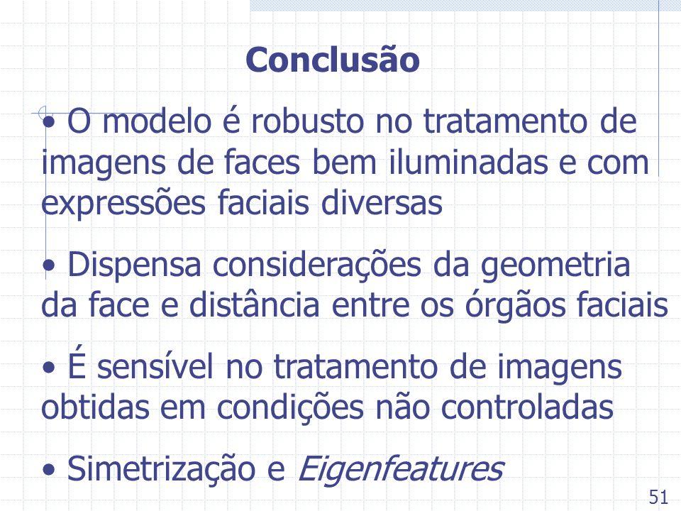 Conclusão O modelo é robusto no tratamento de imagens de faces bem iluminadas e com expressões faciais diversas Dispensa considerações da geometria da