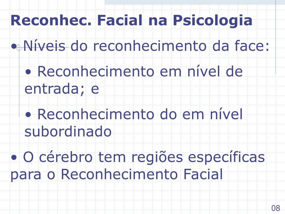 Reconhec. Facial na Psicologia Níveis do reconhecimento da face: Reconhecimento em nível de entrada; e Reconhecimento do em nível subordinado O cérebr
