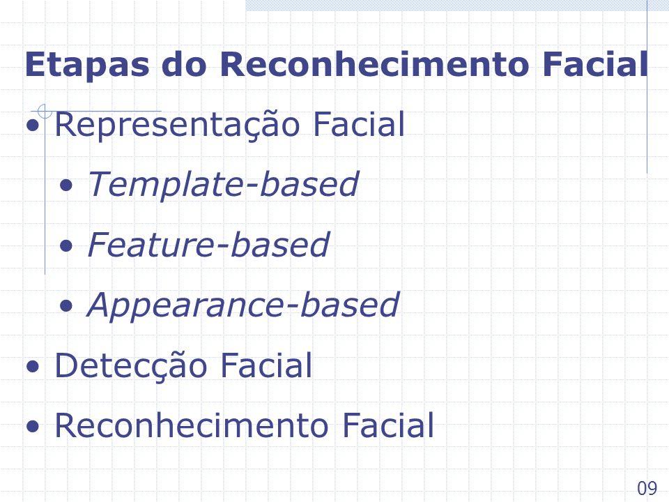 Etapas do Reconhecimento Facial Representação Facial Template-based Feature-based Appearance-based Detecção Facial Reconhecimento Facial 09