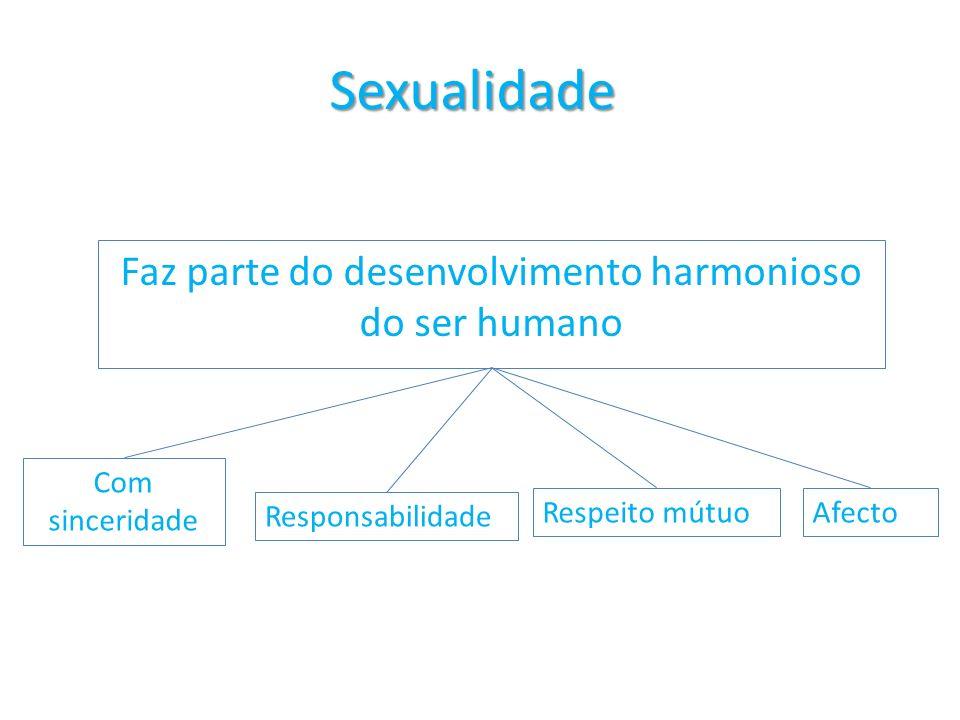 Sexualidade Faz parte do desenvolvimento harmonioso do ser humano Com sinceridade Responsabilidade Respeito mútuoAfecto