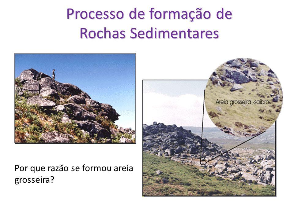 Processo de formação de Rochas Sedimentares Por que razão se formou areia grosseira?