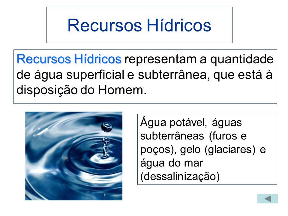 Recursos Hídricos Recursos Hídricos Recursos Hídricos representam a quantidade de água superficial e subterrânea, que está à disposição do Homem. Água