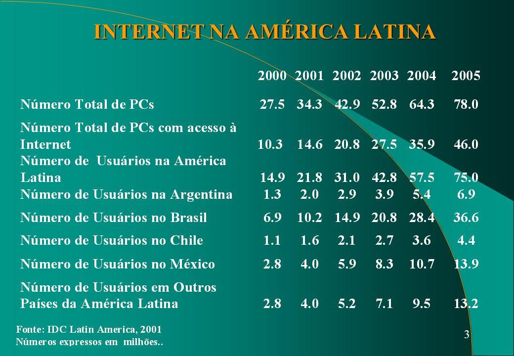 3 INTERNET NA AMÉRICA LATINA