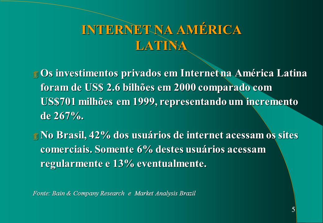 5 INTERNET NA AMÉRICA LATINA 4 Os investimentos privados em Internet na América Latina foram de US$ 2.6 bilhões em 2000 comparado com US$701 milhões em 1999, representando um incremento de 267%.