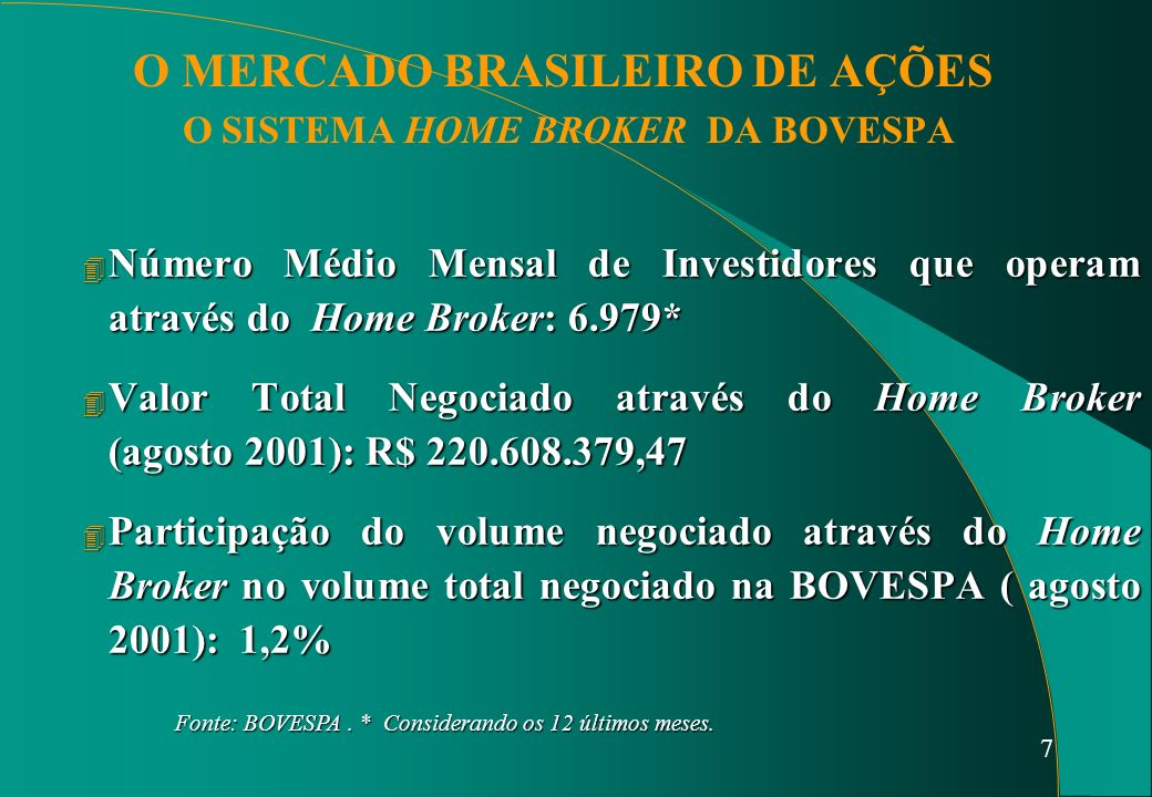 7 O MERCADO BRASILEIRO DE AÇÕES O SISTEMA HOME BROKER DA BOVESPA 4 Número Médio Mensal de Investidores que operam através do Home Broker: 6.979* 4 Valor Total Negociado através do Home Broker (agosto 2001): R$ 220.608.379,47 4 Participação do volume negociado através do Home Broker no volume total negociado na BOVESPA ( agosto 2001): 1,2% Fonte: BOVESPA.
