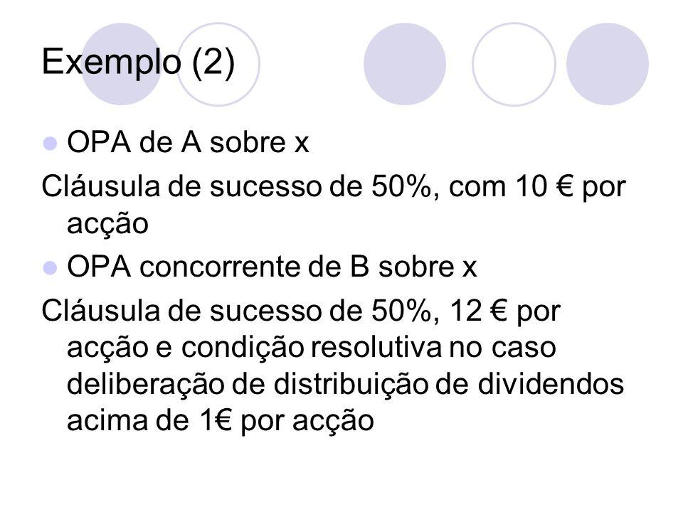 Exemplo (2) OPA de A sobre x Cláusula de sucesso de 50%, com 10 por acção OPA concorrente de B sobre x Cláusula de sucesso de 50%, 12 por acção e condição resolutiva no caso deliberação de distribuição de dividendos acima de 1 por acção