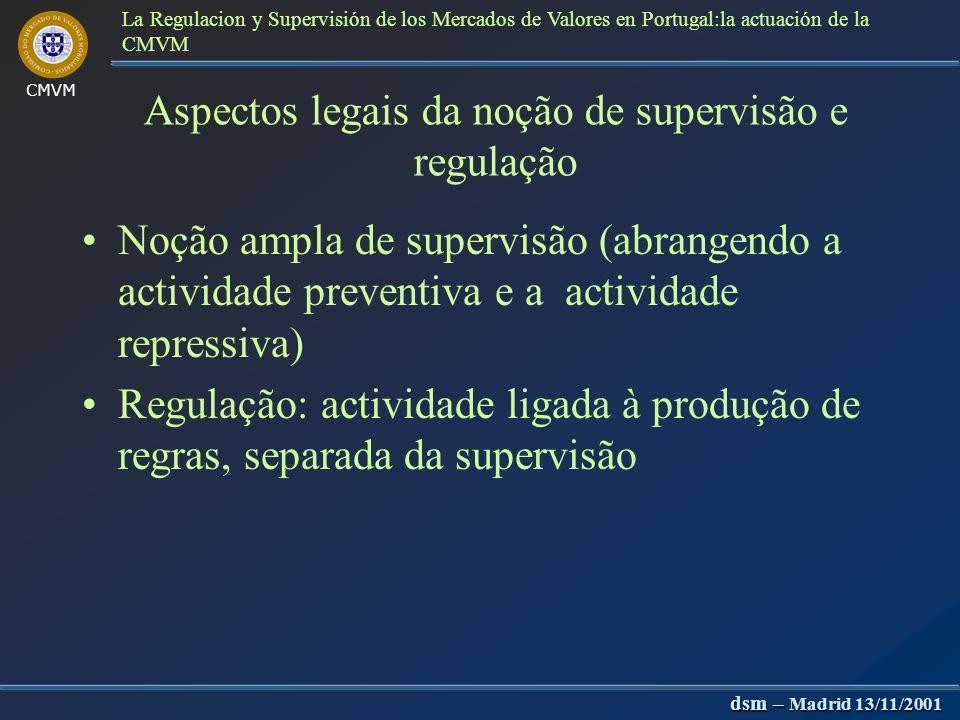 CMVM dsm – Madrid 13/11/2001 La Regulacion y Supervisión de los Mercados de Valores en Portugal:la actuación de la CMVM Objectivos da supervisão e regulação Protecção dos investidores Eficiência e regularidade do mercado Prevenção do risco sistémico