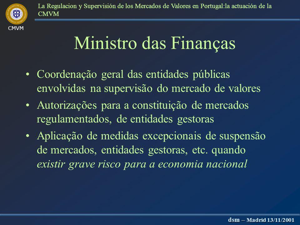 CMVM dsm – Madrid 13/11/2001 La Regulacion y Supervisión de los Mercados de Valores en Portugal:la actuación de la CMVM Entidades competentes para a supervisão dos mercados de valores Ministro das Finanças Conselho Nacional de Supervisores Financeiros (CNSF) CMVM