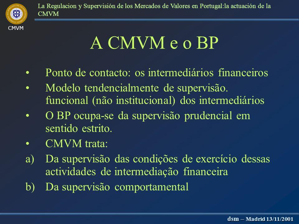CMVM dsm – Madrid 13/11/2001 La Regulacion y Supervisión de los Mercados de Valores en Portugal:la actuación de la CMVM CMVM Entidade de supervisão e