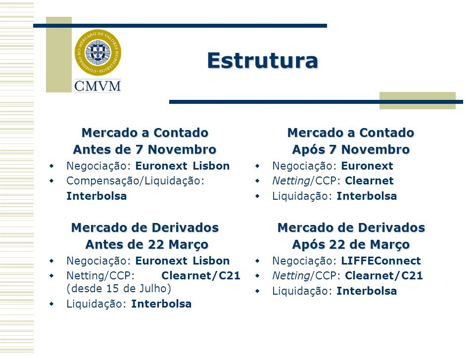 Estrutura Mercado a Contado Antes de 7 Novembro Negociação: Euronext Lisbon Compensação/Liquidação: Interbolsa Mercado de Derivados Antes de 22 Março